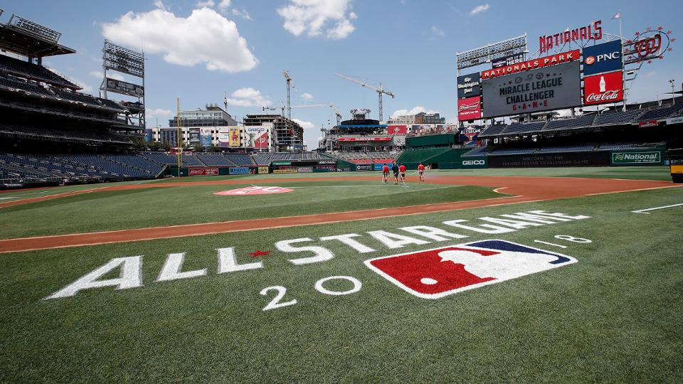 All-Star events set stage for Home Run Derby