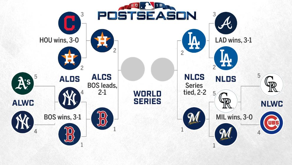 Mlb Playoff Picture Update Mlb