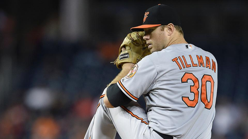 cdb4fe1ef53 A look at Orioles rotation heading into spring