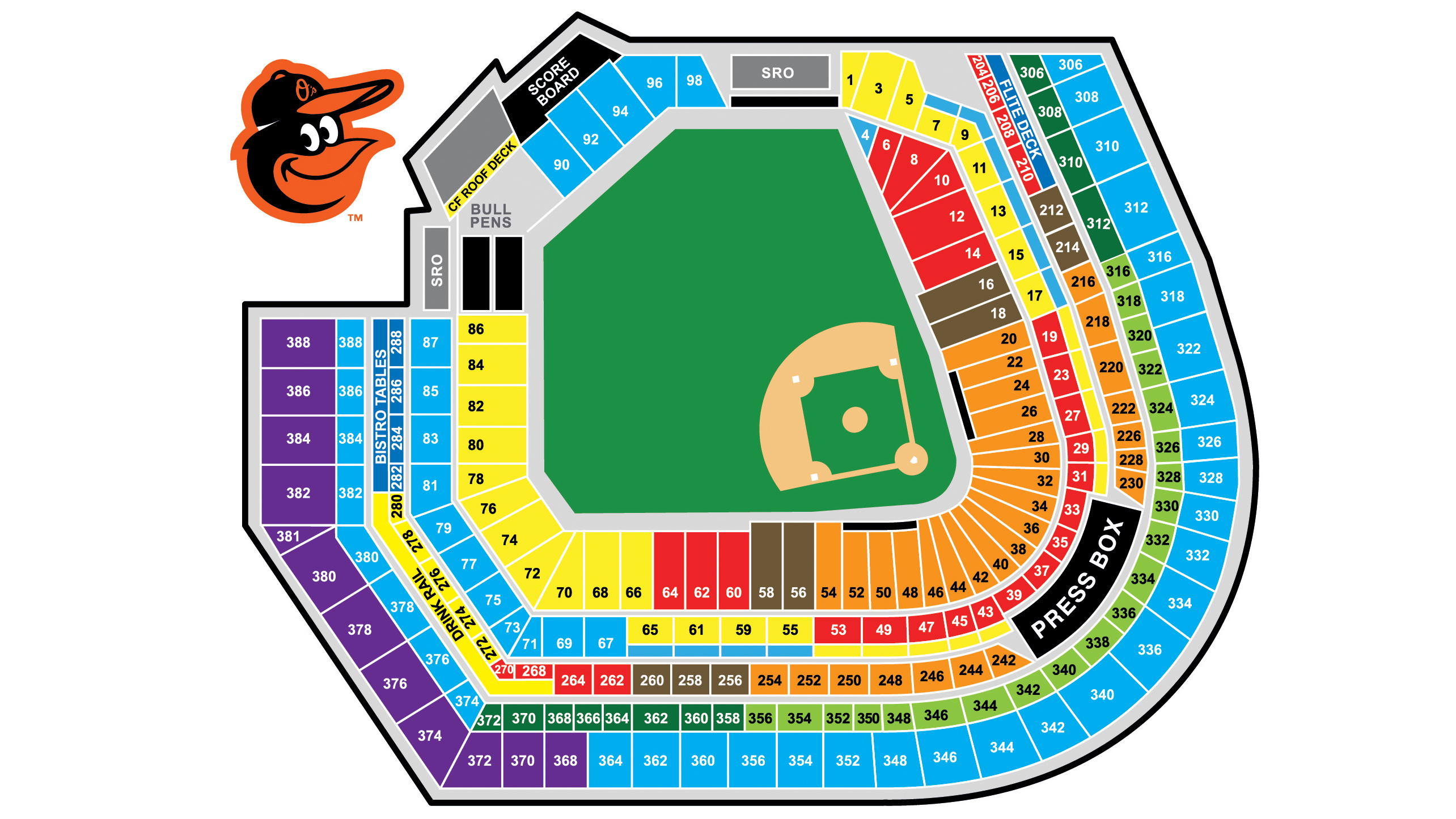 Oriole park at camden yards seating map netting baltimore orioles