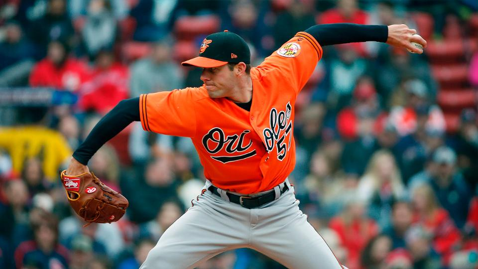 Jhan Marinez To Provide Orioles Bullpen Help Baltimore Orioles