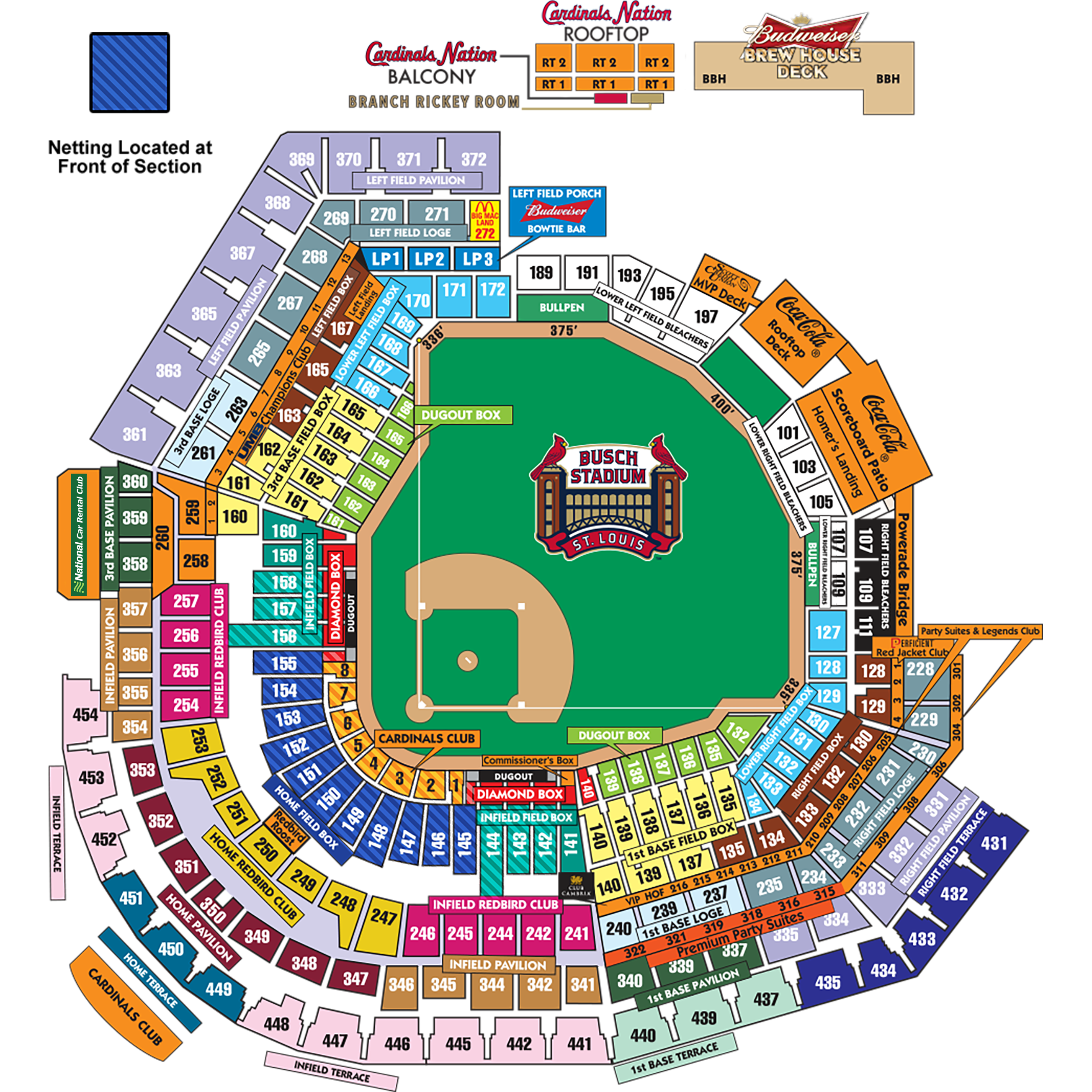 Cardinals Seating Map Busch Stadium Netting | St. Louis Cardinals Cardinals Seating Map