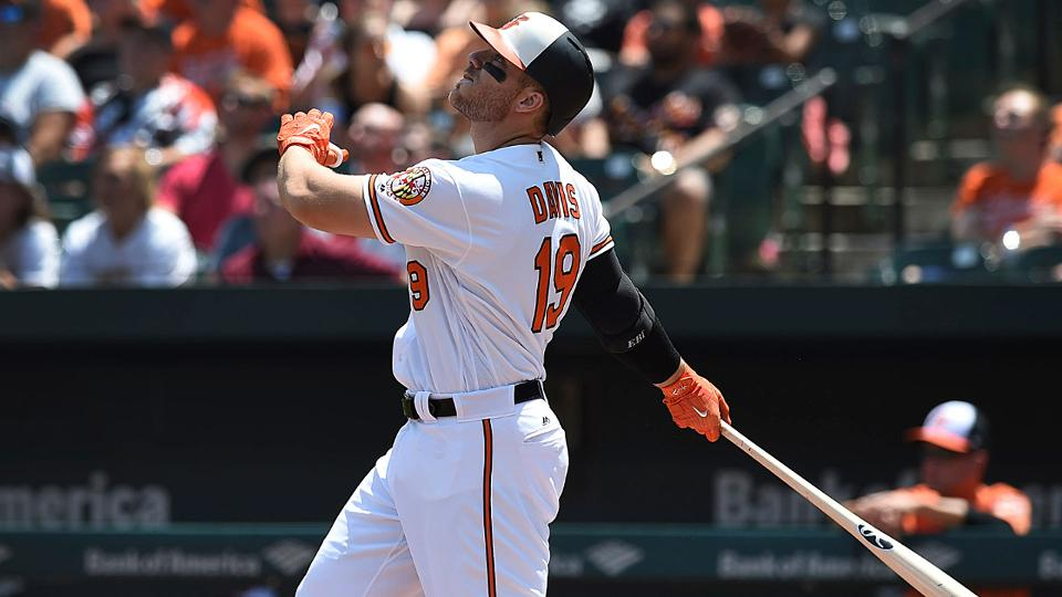 Os Hit Four Homers In Series Win Over Rays Baltimore Orioles
