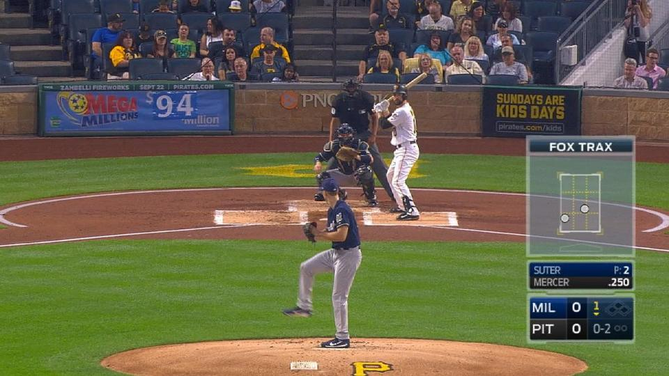 Brewers gain ground with shutout of Pirates   MLB.com
